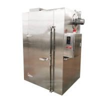 hot air dryer Manufactures