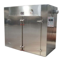 vegetable drying equipment Manufactures