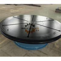 Heavy Duty Welding Turn Table Infinitely Variable Rotation Speeds For Automatic Welding Manufactures