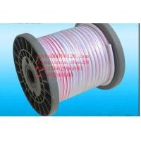 China underground coax cable on sale