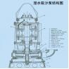 submersible pump for silt dredging sand dredging Manufactures