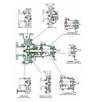 Quality HTA / HTE Petrochemical Process Pump 25-400mm DN With API610 Standard for sale