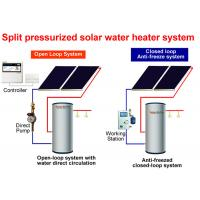 Energy Saving Split Solar Water Heater SP-150-500L With Declining Roof Bracket Manufactures