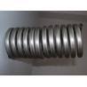 Buy cheap titanium refrigerant heat exchanger from wholesalers