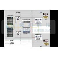 Shuqee Multi-Functional Theater Control System , Access control system and Monitor system Manufactures