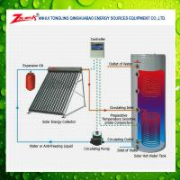 home solar water heater split pressurized solar water heater Manufactures