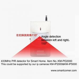 Wireless PIR Sensor 433MHz PIR Motion Sensor Detector For Home Security Alarm Manufactures