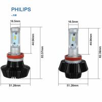 High Power Car LED Light Bulbs 70w 8000lm 12v / 24v , H8 / H9 / H11 Manufactures