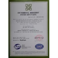 ZHEJIANG  SHUANGLIN JIATE METAL TECHNOLOGY  CO., LTD. Certifications