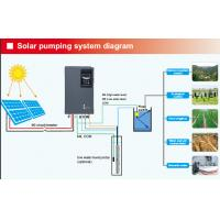 Solar Arrays Solar Pump Inverter Compatible Vector Frequency Inverter Manufactures