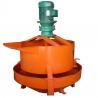 Mortar mixer Manufactures