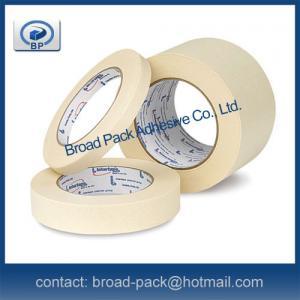masking tape automotive Manufactures