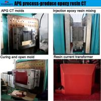 best price apg machine for low voltage current transformer Manufactures