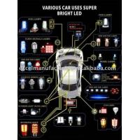 Auto Car LED Lighting Bulb Lamp Lights Manufactures