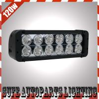 9-70V 120W 10320lm CREE LED Work Light Bar ATV Truck SUV Offroad 4WD Tractor Jeep Manufactures