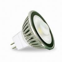 LED Lamps with 12V AC/DC Voltage and 3.6W Power Manufactures