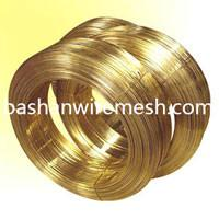 Finished hard DIN125 threading wire cut EDM brass wire by bahan Manufactures