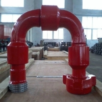 API SPM FMC Type 2 inch 3 inch Fig1502 Wellhead High Pressure 10000psi Elbow Union Chiksan Joint Swivel Joint Manufactures