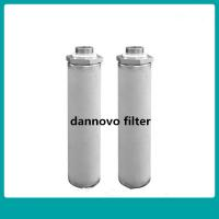 Quality Titanium SS Filter Cartridge Microns Sintered Porous SS 316L Stainless Steel Filter for sale