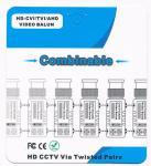 Combinable CCTV video balun , Single Channel Passive HD-CVI balun