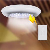 Round Battery Operated Night Light / Small Motion Sensor Night Light Manufactures