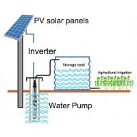 China Submersible deep well solar water pump for agriculture & irrigation on sale