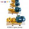 Hot Oil Pump In Southeast Asia In 2020 Diesel Transmission Pump Manufactures
