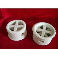 CERAMIC CASCADE MINI RING Manufactures