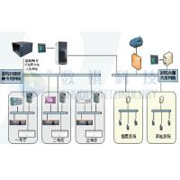 Digital 5D 6D 7D Cinema Control system in theater with centralized management system Manufactures