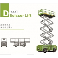 Diesel 18m Rough Terrian Scissor Lift with load capacity 680kg Manufactures