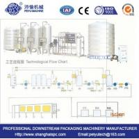 5 Gallon Water Filling Machine Automatic Bottle Capping Machine 380V / 50Hz Manufactures