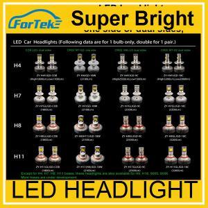 NEW LED headlight/headlamp Cob,CREE MT-G2,XML-U2, one side or dual sides Manufactures