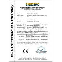 Beijing Forimi S & T Development Co., Ltd Certifications