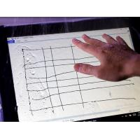 """12.5"""" Waterproof Touch panel with EETI controller for Industrial Touch Monitor Manufactures"""