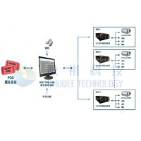 Effective cinema ticketing system / access control system with CE / ISO Approved Manufactures