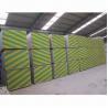Drywall plaster gypsum board, 4 x 8 x 5/8 (1220 x 2400 x 15.9mm) Manufactures