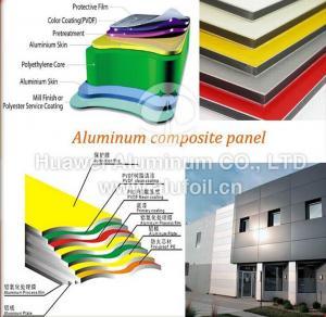 2017 High Quality Aluminum Composite Board / pvdf aluminum composite panel Manufactures