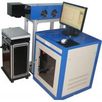 CO2 Laser Marking Machine Manufactures