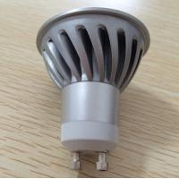 GU10 LED Spotlight Manufactures