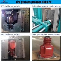 prompt delivery AGP clamping machine for high current bushings Manufactures