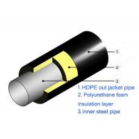 underground polyurethane insulation pipe for hot water oil and gas Manufactures