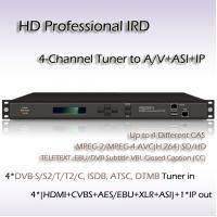 RIH1304_IP 4-Channel HD Professional IRD ATSC & IP input/output iptv system headend Manufactures