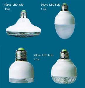 LED Human Pyroelectric Sensor Lamp Manufactures