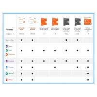 Quality Microsoft Windows Software / Microsoft Office 2016 Pro Plus For 1 Windows/PC for sale