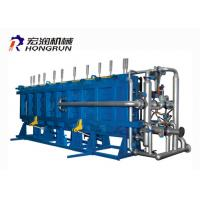 Large Capacity EPS Block Moulding Machine Energy Saving HR-2000 Manufactures