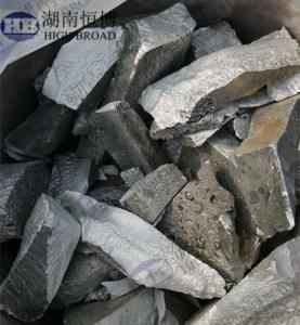 Aluminum Scandium Zirconium Master Alloy Al2%Sc1%Zr Al-Sc-Zr Alloys Manufactures