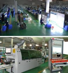 Guangzhou Nophy Holdings Co.,Ltd