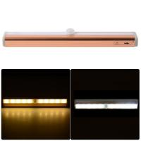 China Mini Ultra-thin wireless closet light,Portable Led Motion Sensor Light,Usb cabinet night light on sale
