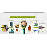 China corn germ oil processing machine on sale