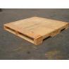 full poplar plywood Manufactures